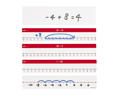 edx-education_26075_Number-Lines-(negative-numbers)-0
