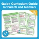 edx education_resources_Quick Curriculum Guide for Parents and Teachers-Foundation
