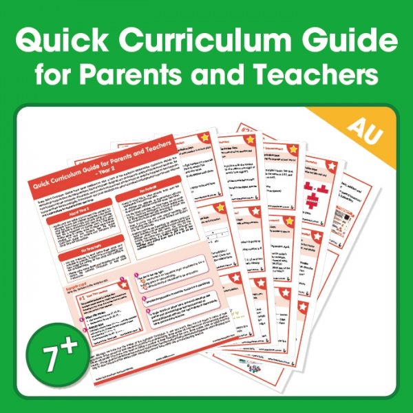 Edx Education_Quick Curriculum Guide for Parents and Teachers - Year 2